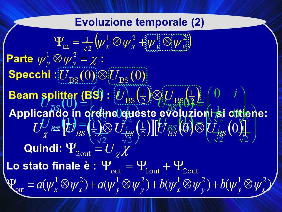 Evoluzione temporale (2)