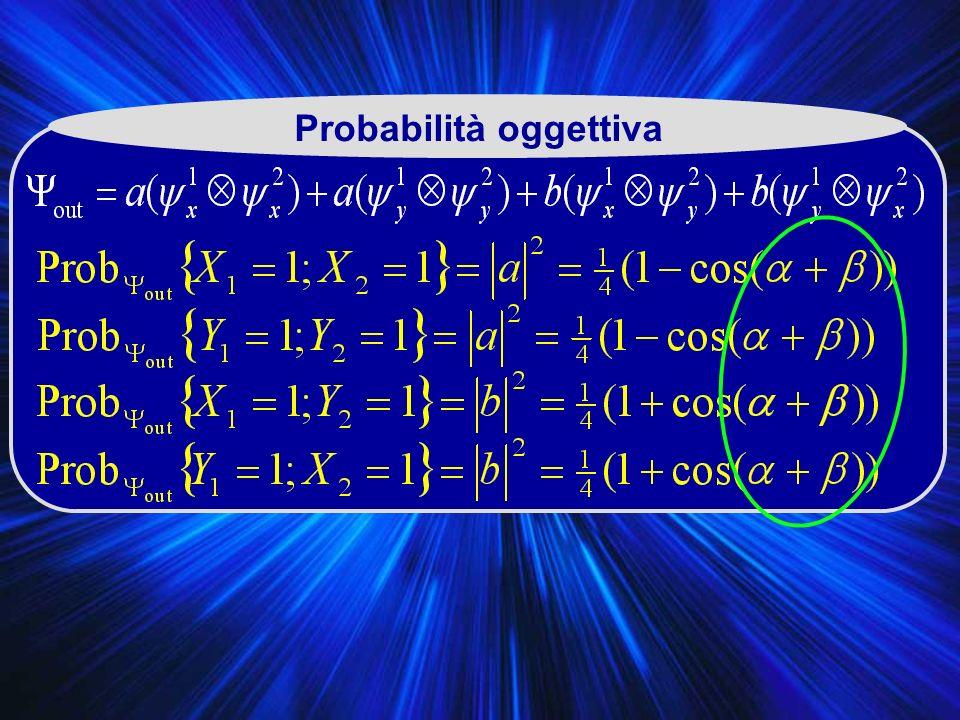 Probabilità oggettiva