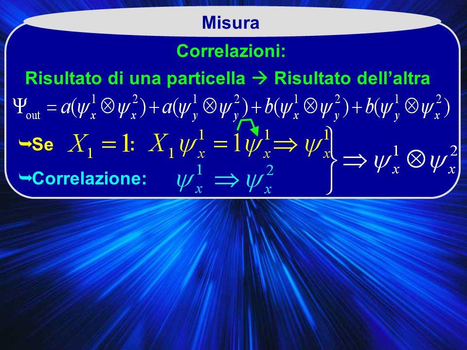 Misura Correlazioni: Risultato di una particella  Risultato dell'altra.