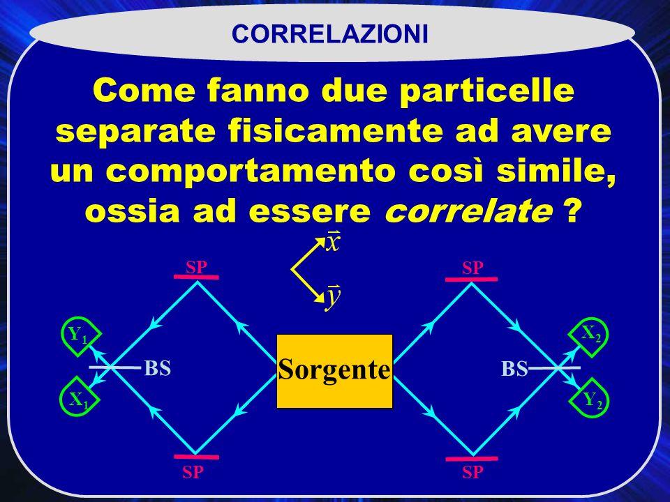 CORRELAZIONI Come fanno due particelle separate fisicamente ad avere un comportamento così simile, ossia ad essere correlate