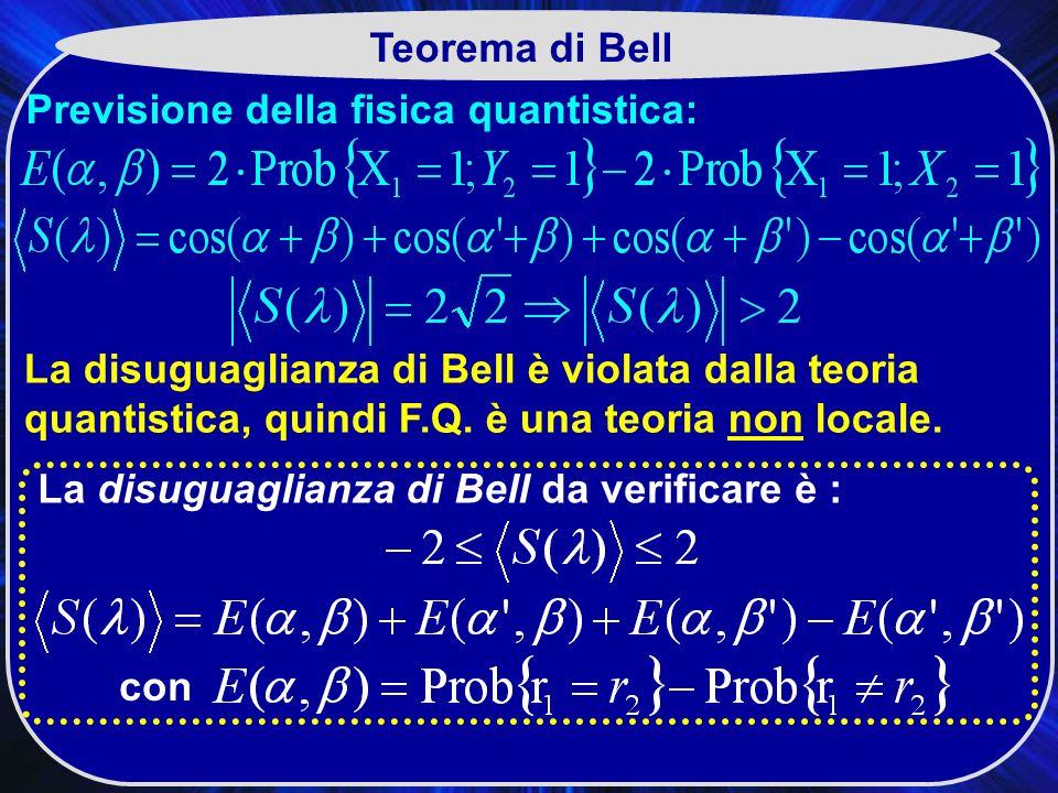 Teorema di Bell Previsione della fisica quantistica: