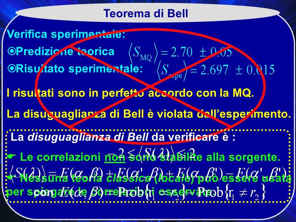 Teorema di Bell Verifica sperimentale: Predizione teorica. Risultato sperimentale: I risultati sono in perfetto accordo con la MQ.