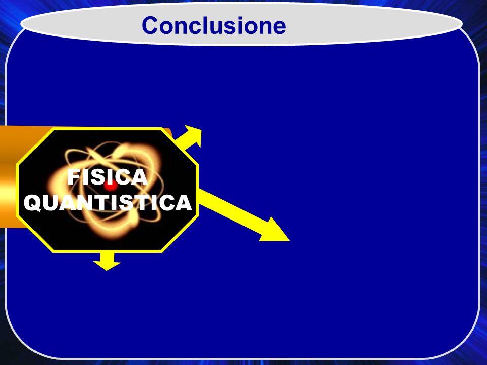 Conclusione Indeterminismo (Misura) Determinismo (Evoluzione) FISICA
