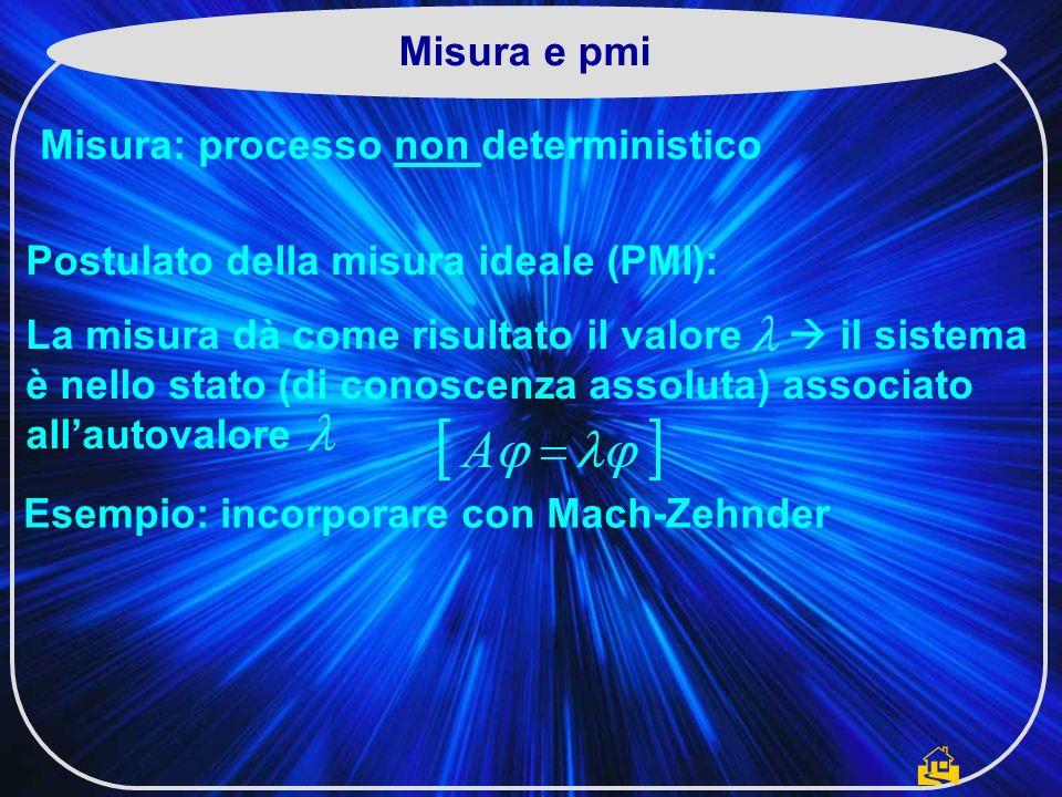 Misura e pmi Misura: processo non deterministico. Postulato della misura ideale (PMI):