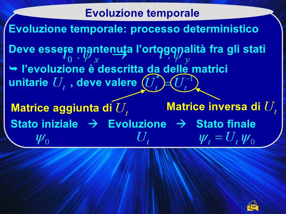 Evoluzione temporale Evoluzione temporale: processo deterministico. Deve essere mantenuta l'ortogonalità fra gli stati.