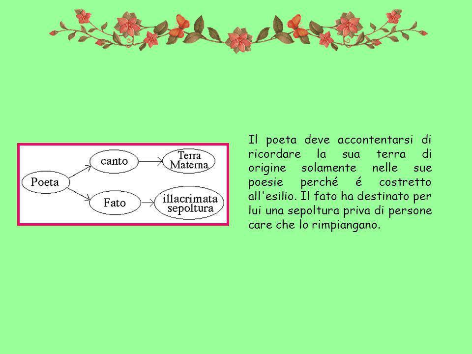 Il poeta deve accontentarsi di ricordare la sua terra di origine solamente nelle sue poesie perché é costretto all esilio.