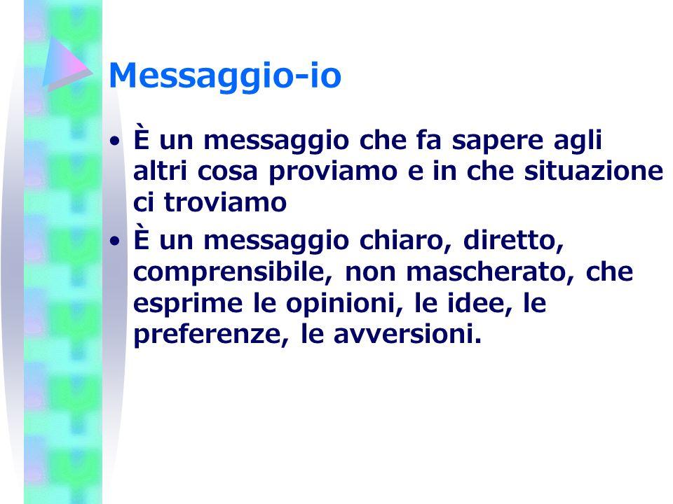 Messaggio-io È un messaggio che fa sapere agli altri cosa proviamo e in che situazione ci troviamo.