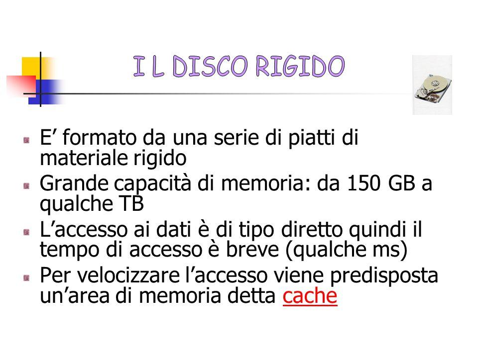 I L DISCO RIGIDO E' formato da una serie di piatti di materiale rigido