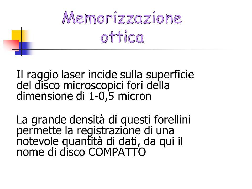 Memorizzazione ottica. Il raggio laser incide sulla superficie del disco microscopici fori della dimensione di 1-0,5 micron.