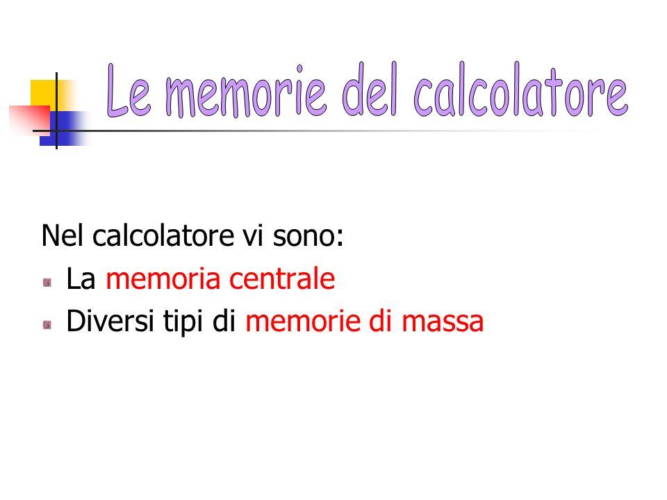 Le memorie del calcolatore