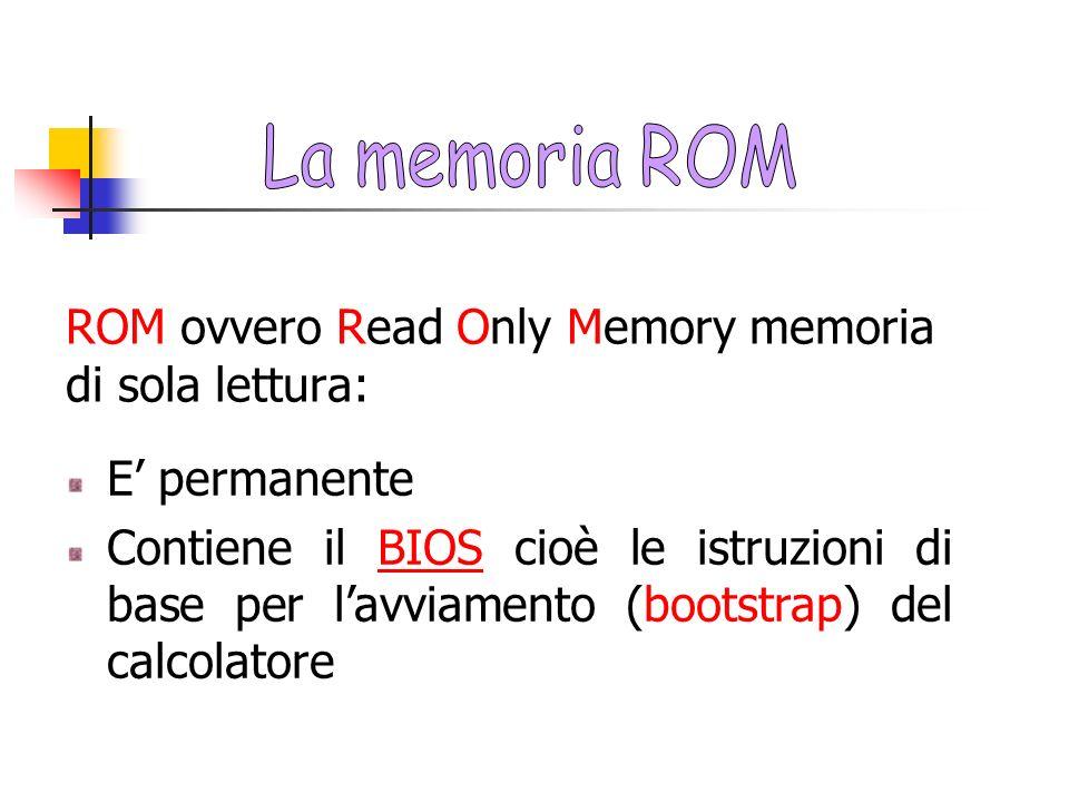 La memoria ROM ROM ovvero Read Only Memory memoria di sola lettura: E' permanente.