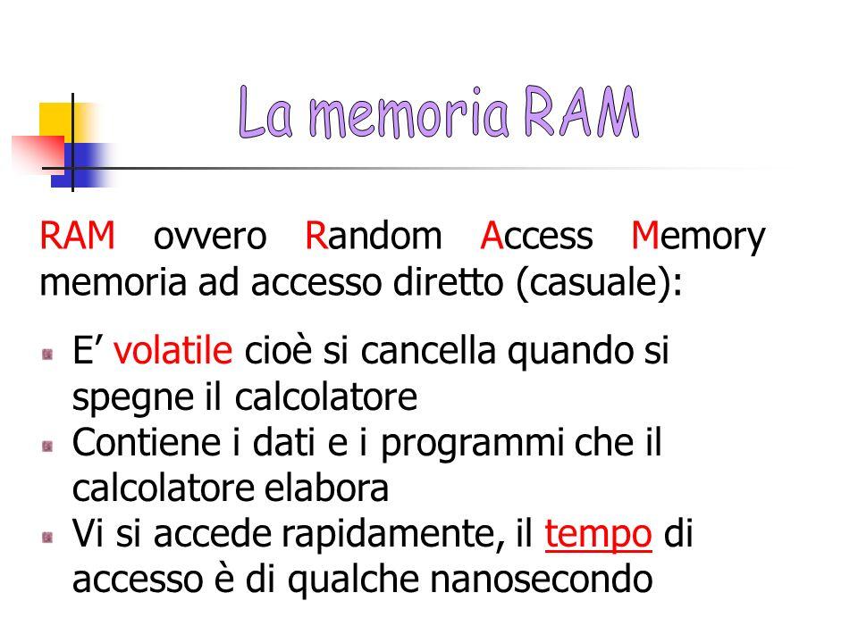 La memoria RAM RAM ovvero Random Access Memory memoria ad accesso diretto (casuale): E' volatile cioè si cancella quando si spegne il calcolatore.