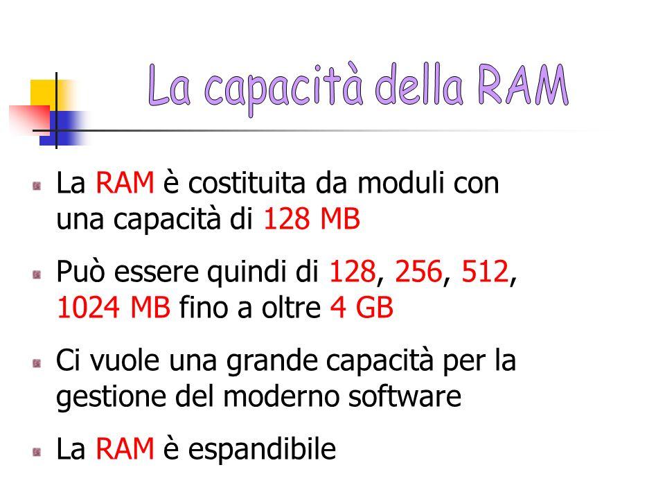 La capacità della RAM La RAM è costituita da moduli con una capacità di 128 MB. Può essere quindi di 128, 256, 512, 1024 MB fino a oltre 4 GB.