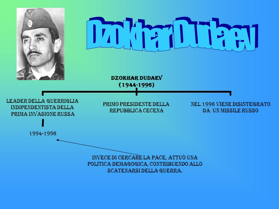 Dzokhar Dudaev Aslan Maschadov (1951-2005) Invece di cercare la pace, attuò una politica demagogica, contribuendo allo scatenarsi della guerra.