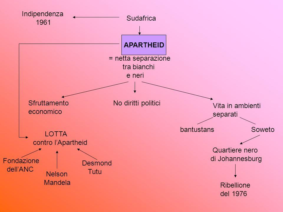 Indipendenza1961. Sudafrica. APARTHEID. = netta separazione. tra bianchi. e neri. Sfruttamento. economico.