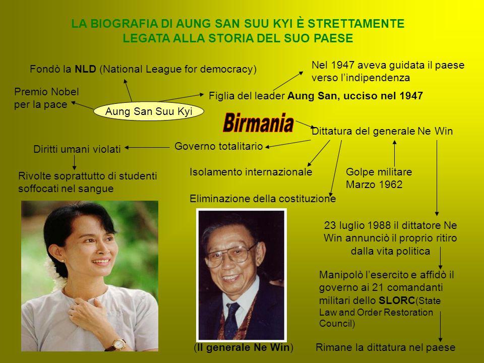 LA BIOGRAFIA DI AUNG SAN SUU KYI È STRETTAMENTE LEGATA ALLA STORIA DEL SUO PAESE