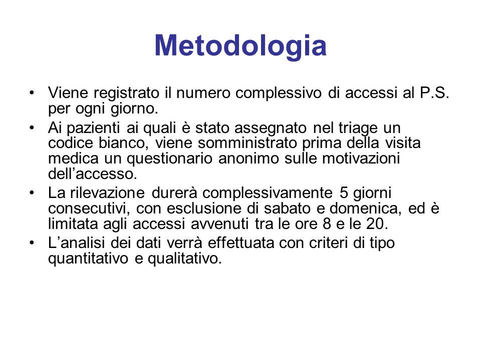 Metodologia Viene registrato il numero complessivo di accessi al P.S. per ogni giorno.