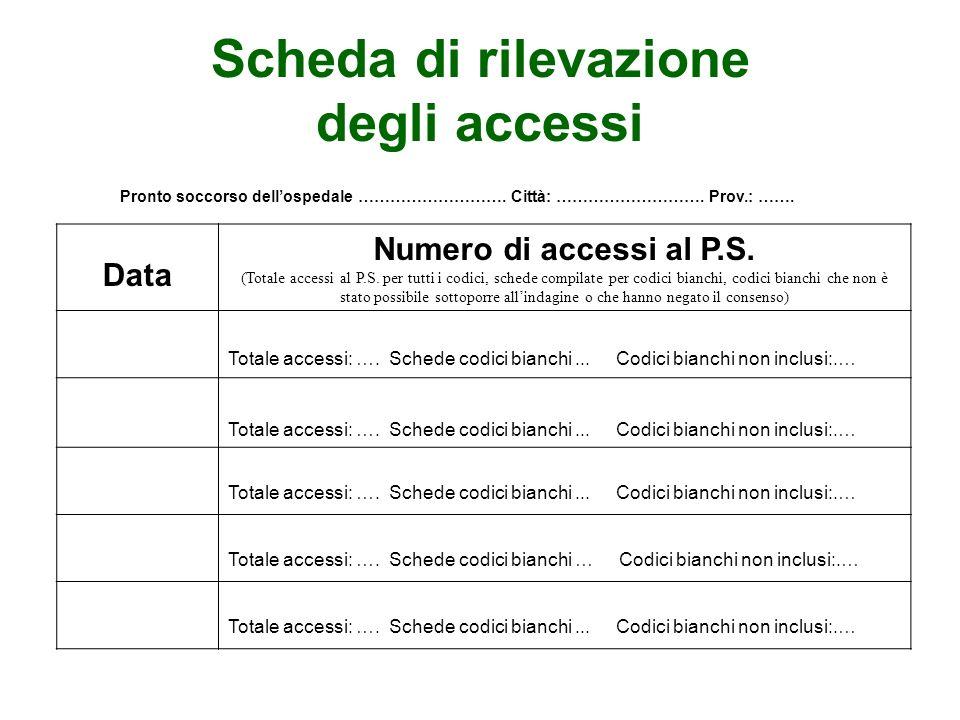Scheda di rilevazione degli accessi