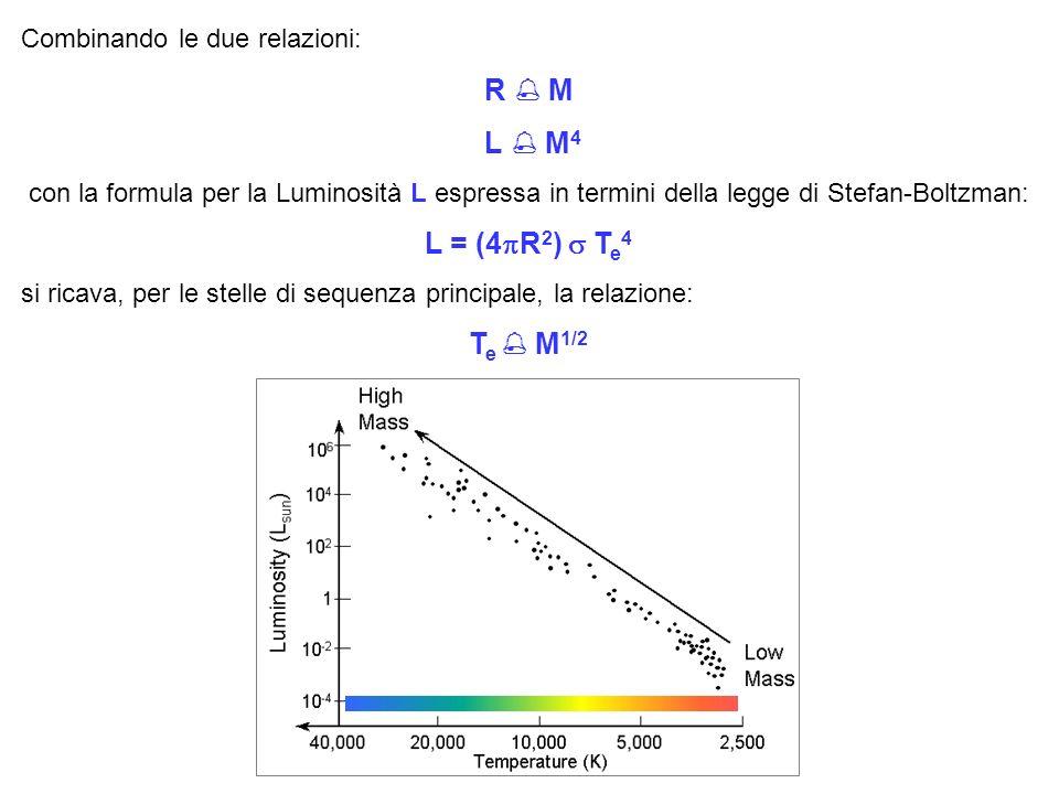 R  M L  M4 L = (4R2)  Te4 Te  M1/2