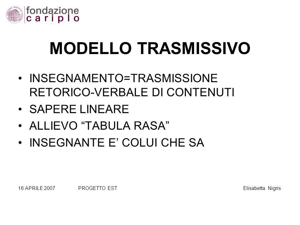 MODELLO TRASMISSIVO INSEGNAMENTO=TRASMISSIONE RETORICO-VERBALE DI CONTENUTI. SAPERE LINEARE. ALLIEVO TABULA RASA