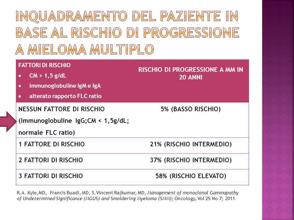 Inquadramento del paziente in base al rischio di progressione a mieloma multiplo