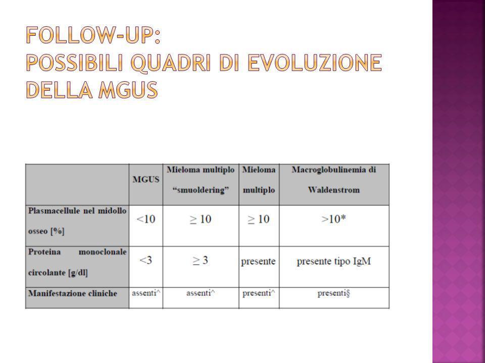 Follow-up: possibili quadri di evoluzione della MGUS