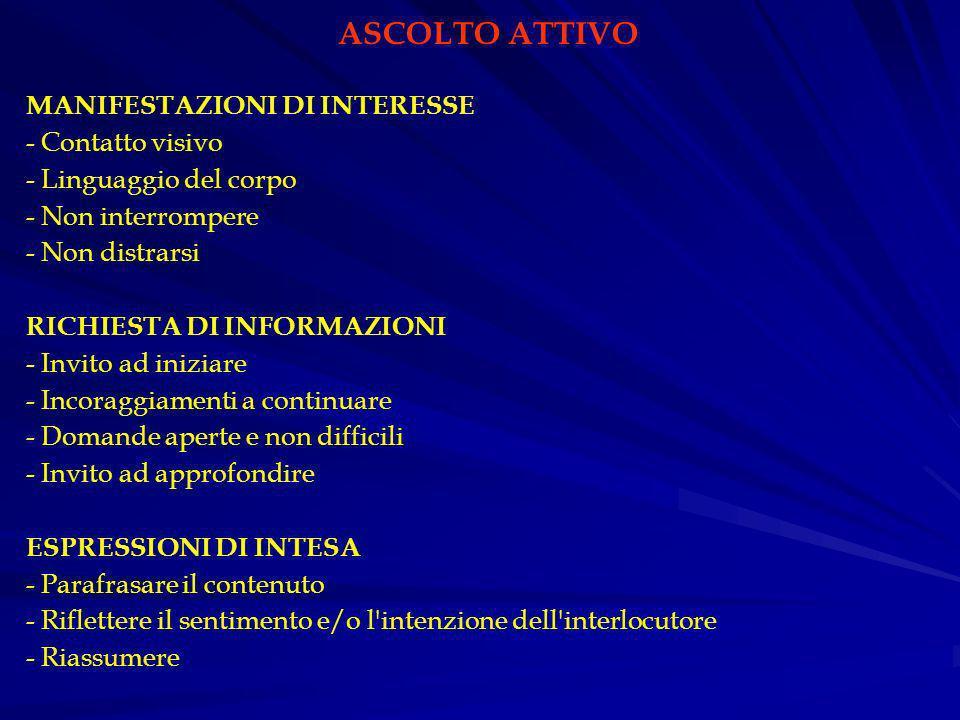 ASCOLTO ATTIVO MANIFESTAZIONI DI INTERESSE - Contatto visivo