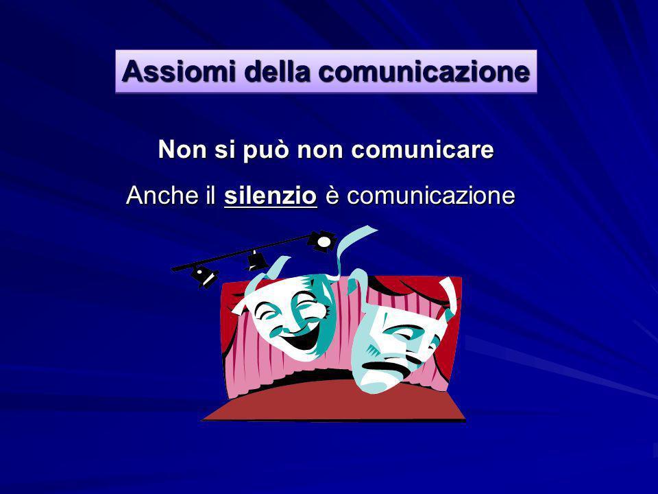 Assiomi della comunicazione Non si può non comunicare