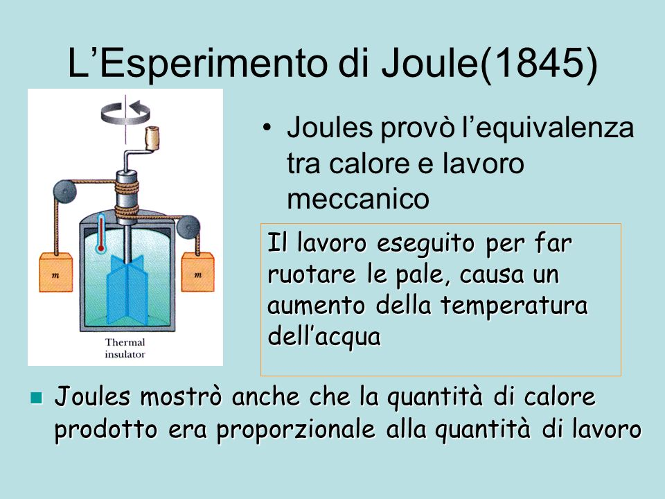 L'Esperimento di Joule(1845)