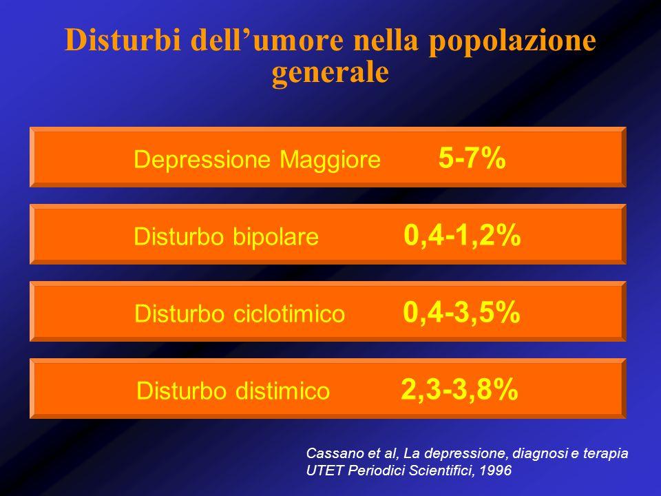Disturbi dell'umore nella popolazione generale