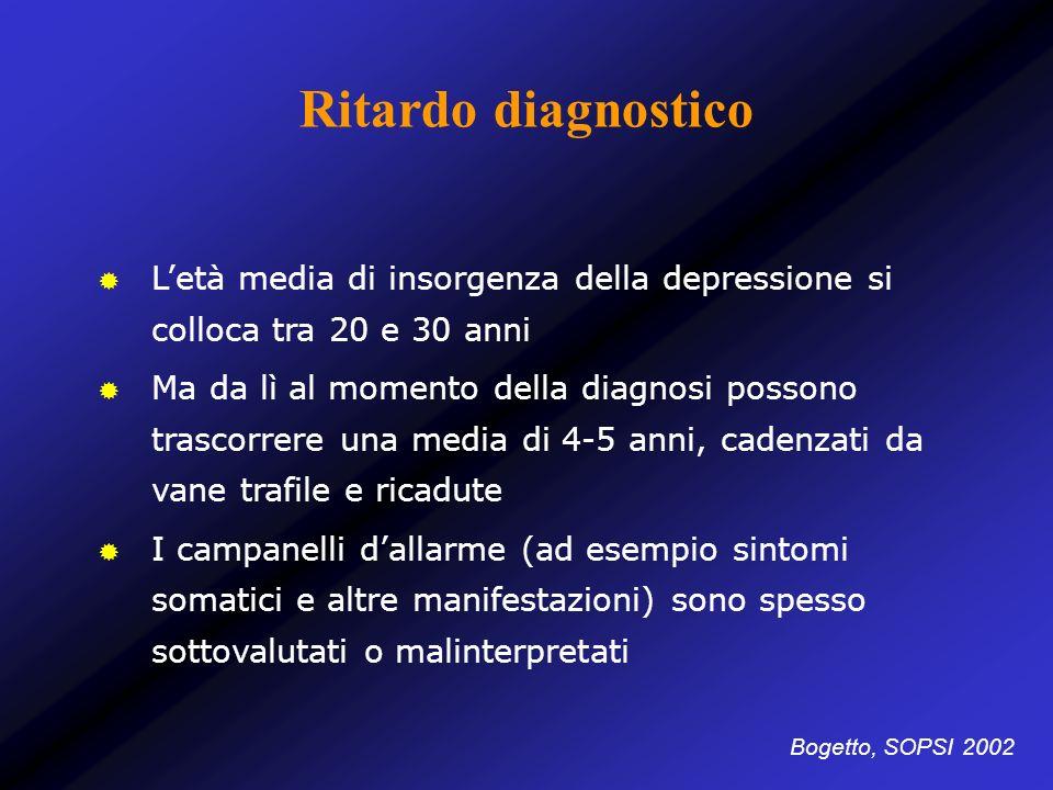 Ritardo diagnostico L'età media di insorgenza della depressione si colloca tra 20 e 30 anni.