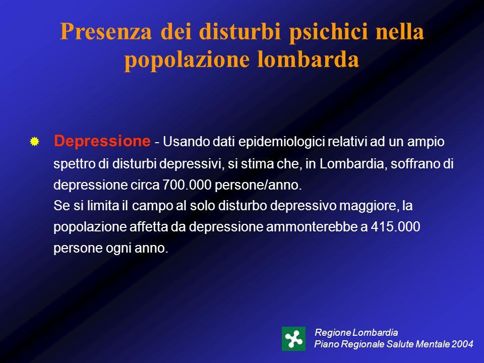 Presenza dei disturbi psichici nella popolazione lombarda