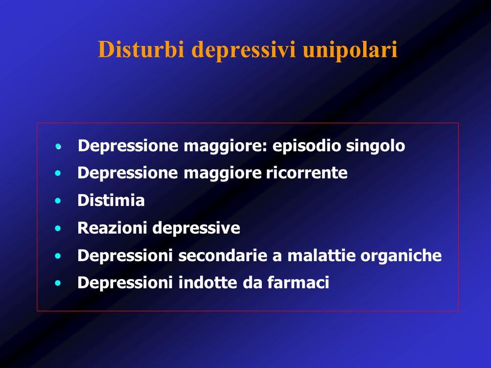 Disturbi depressivi unipolari