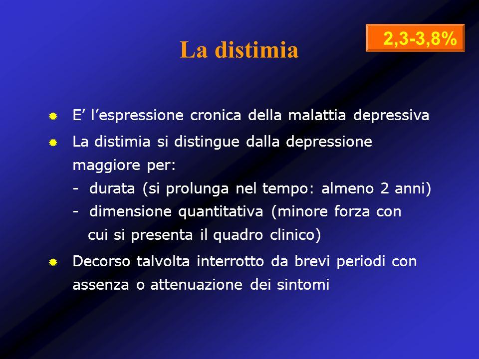 La distimia 2,3-3,8% E' l'espressione cronica della malattia depressiva.
