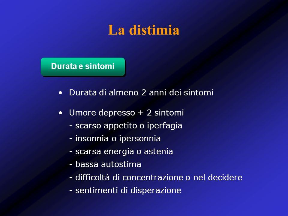 La distimia Durata e sintomi Durata di almeno 2 anni dei sintomi