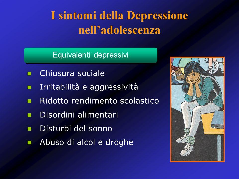 I sintomi della Depressione nell'adolescenza
