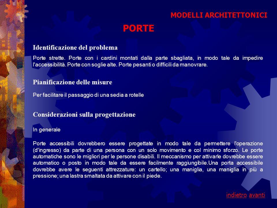PORTE MODELLI ARCHITETTONICI Identificazione del problema