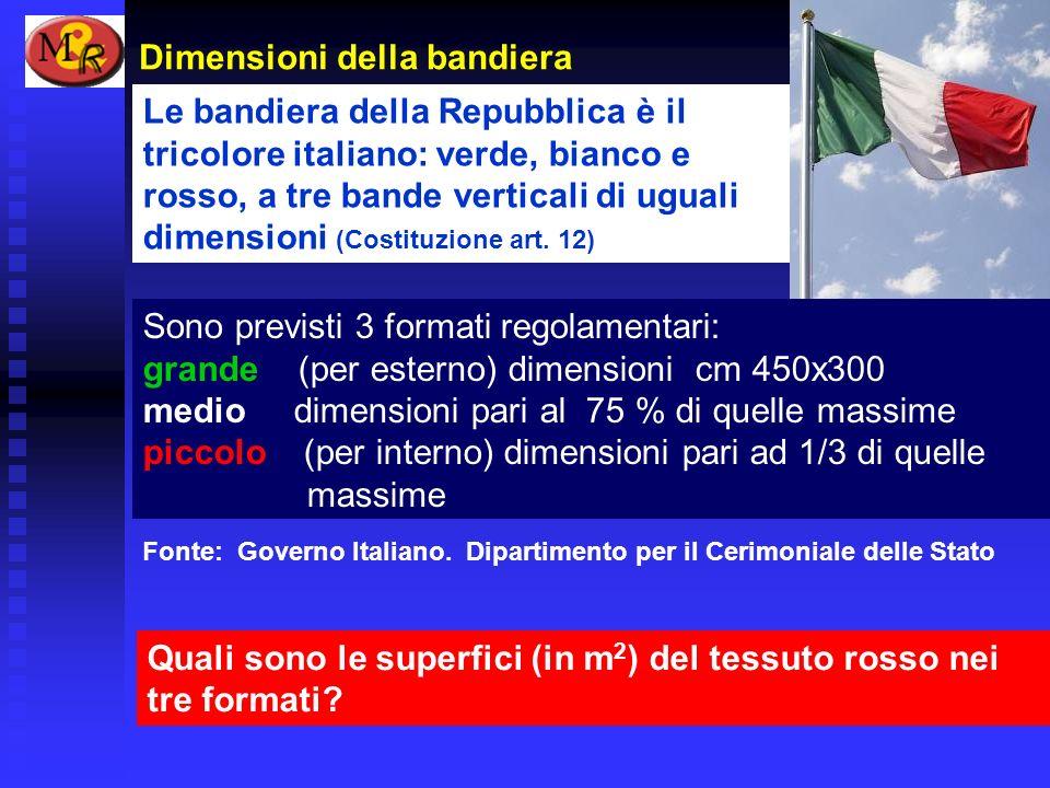 Dimensioni della bandiera