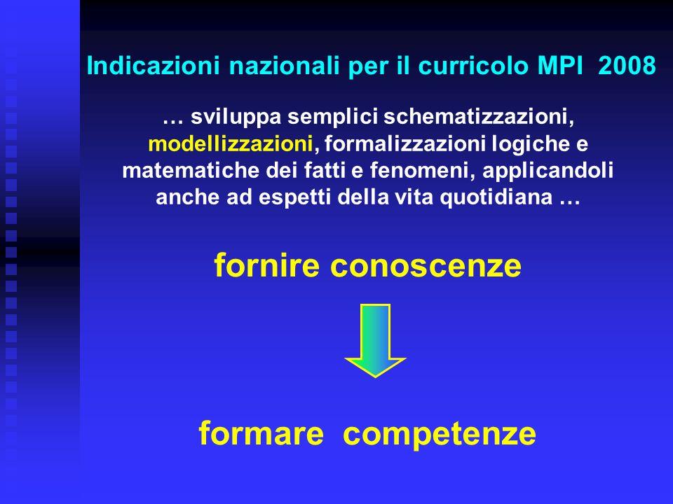 formare competenze Indicazioni nazionali per il curricolo MPI 2008