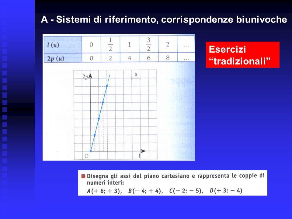 A - Sistemi di riferimento, corrispondenze biunivoche