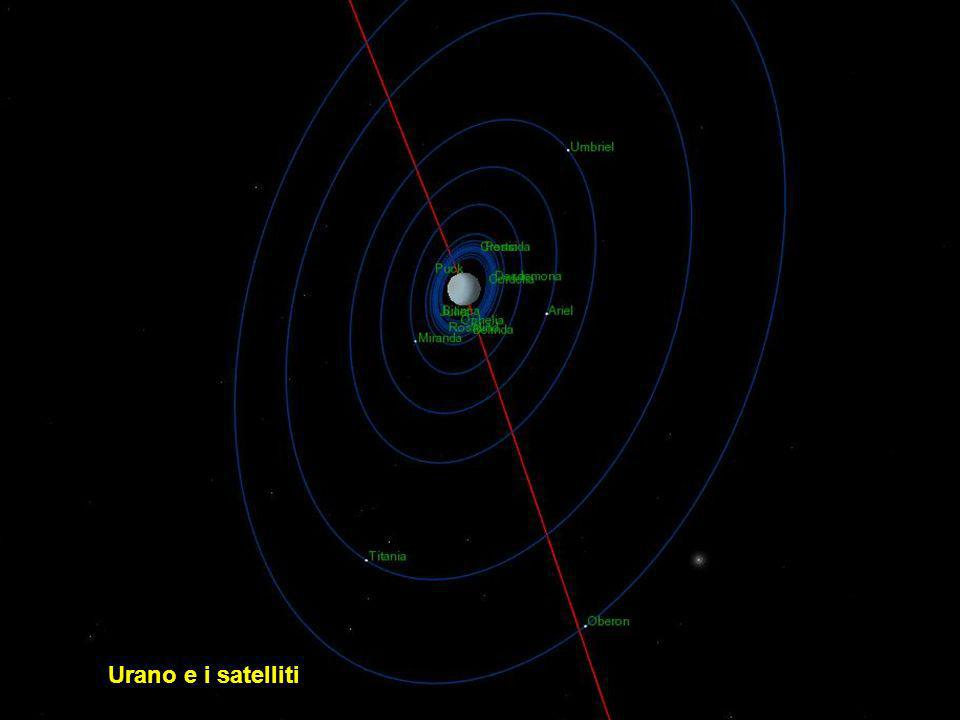 Urano e i satelliti