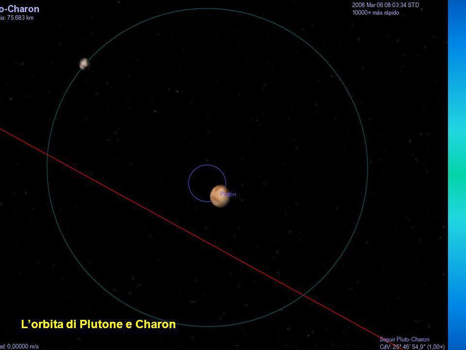 L'orbita di Plutone e Charon