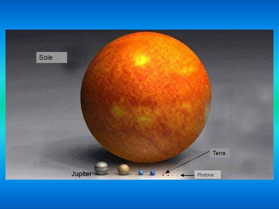Sole Terra Plutone