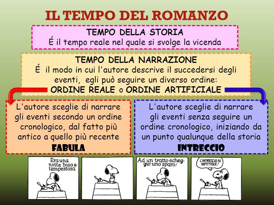IL TEMPO DEL ROMANZO FABULA INTRECCIO TEMPO DELLA STORIA