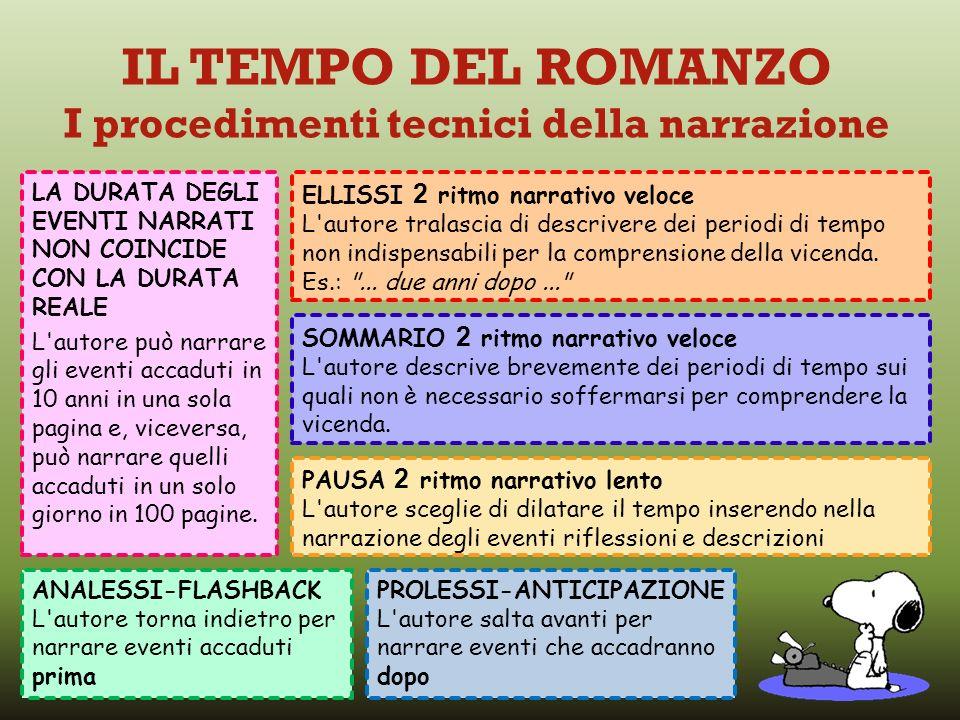 IL TEMPO DEL ROMANZO I procedimenti tecnici della narrazione
