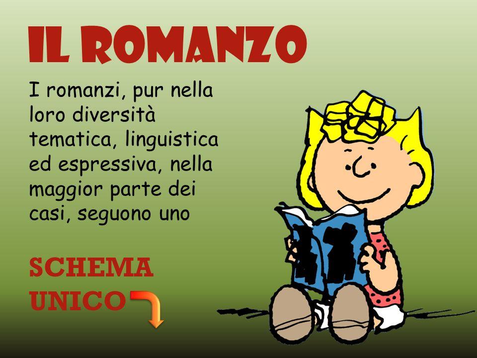 Il Romanzo SCHEMA UNICO