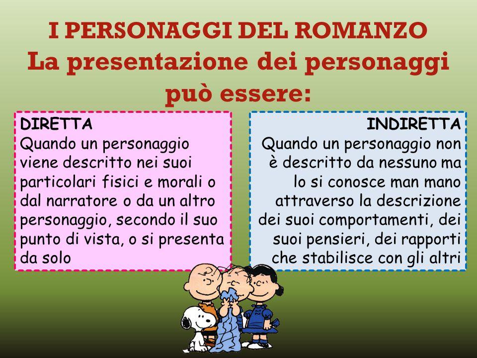 I PERSONAGGI DEL ROMANZO La presentazione dei personaggi può essere: