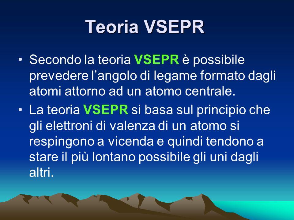 Teoria VSEPRSecondo la teoria VSEPR è possibile prevedere l'angolo di legame formato dagli atomi attorno ad un atomo centrale.