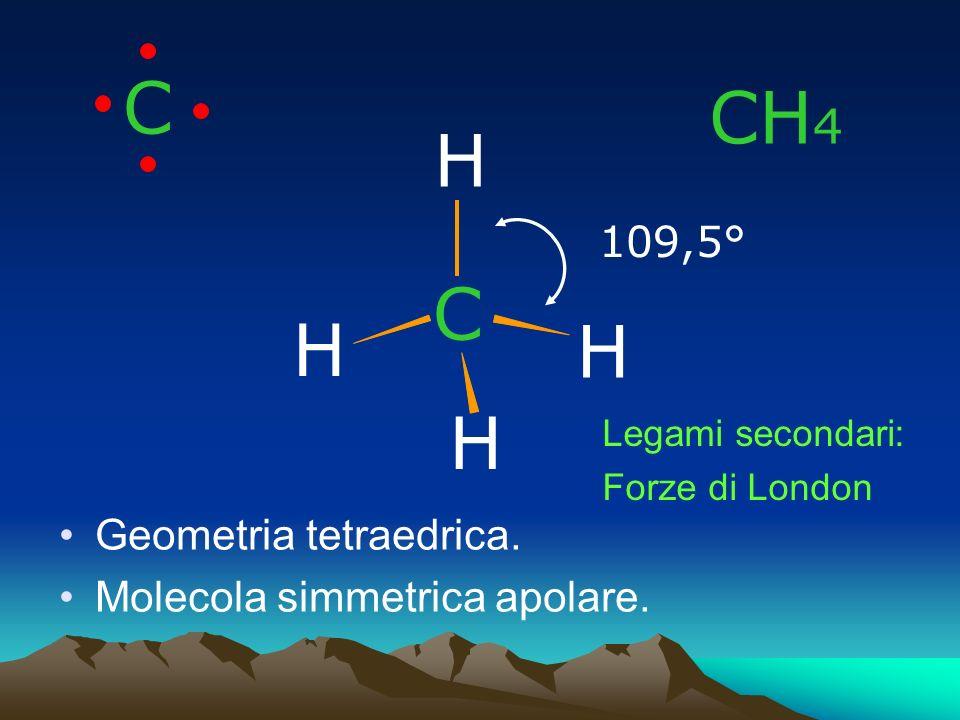 C CH4 H C H H H 109,5° Geometria tetraedrica.