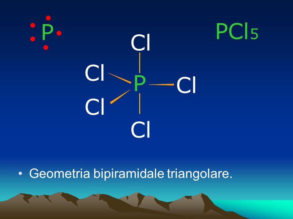 P PCl5 Cl Cl P Cl Cl Cl Geometria bipiramidale triangolare.